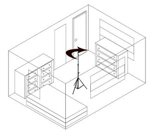 how to position 360 degree camera in a room